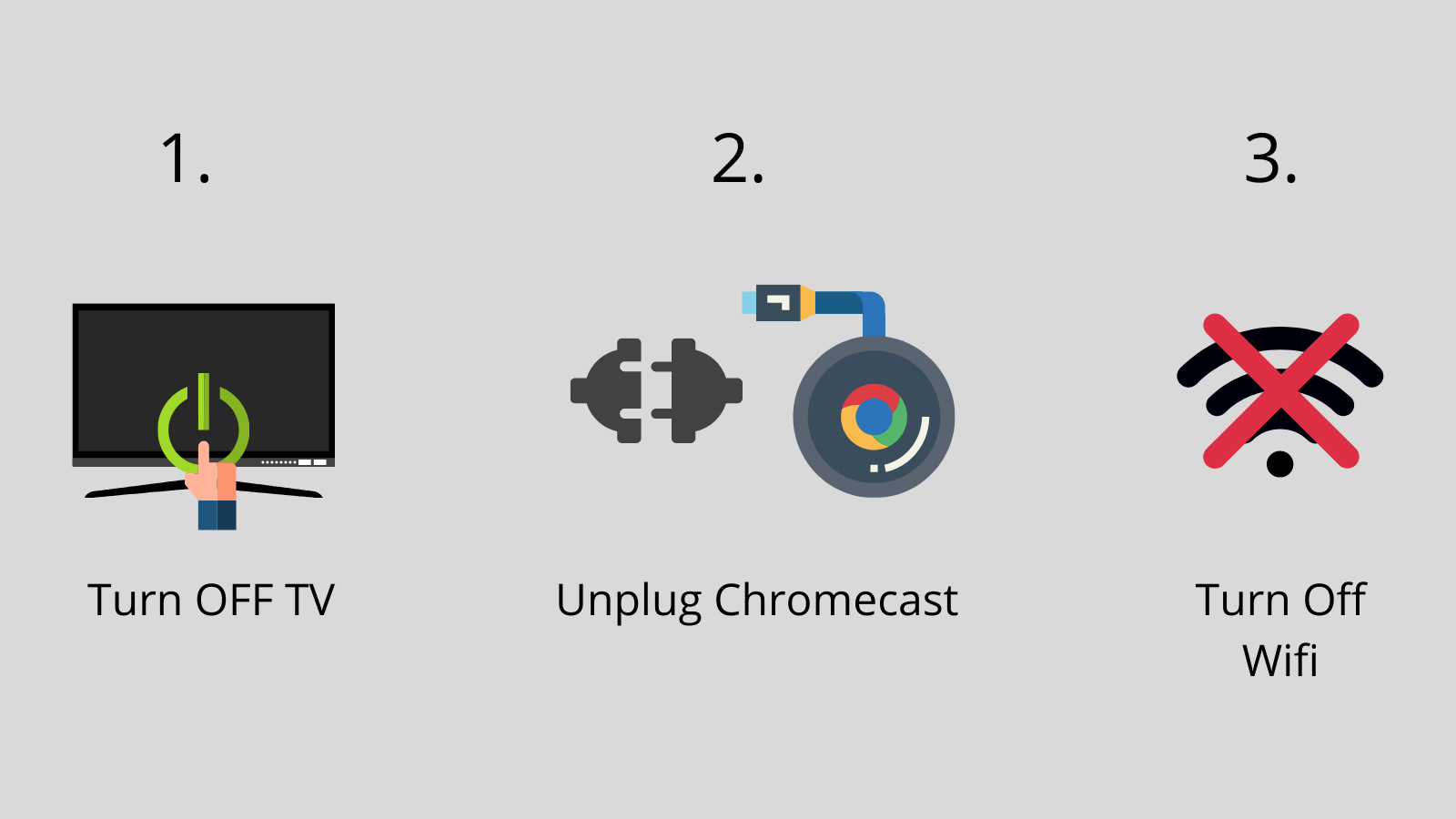 Source not Supported Chromecast? FIX